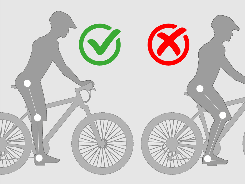 Step 3 - Saddle to pedal position.